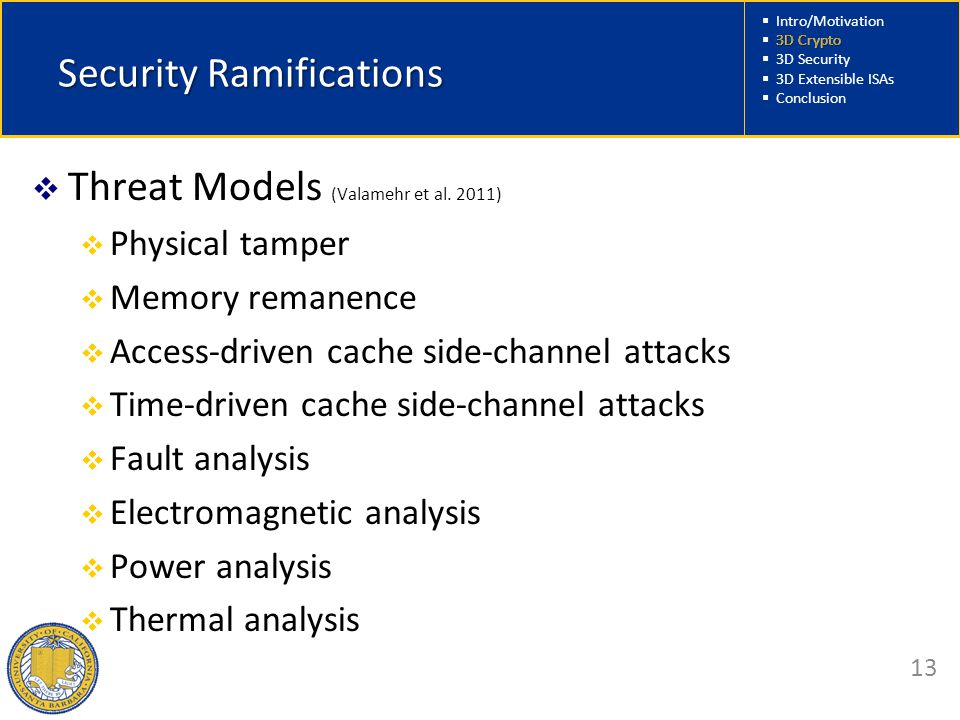  Intro/Motivation  3D Crypto  3D Security  3D Extensible ISAs  Conclusion 13 Security Ramifications  Threat Models (Valamehr et al.