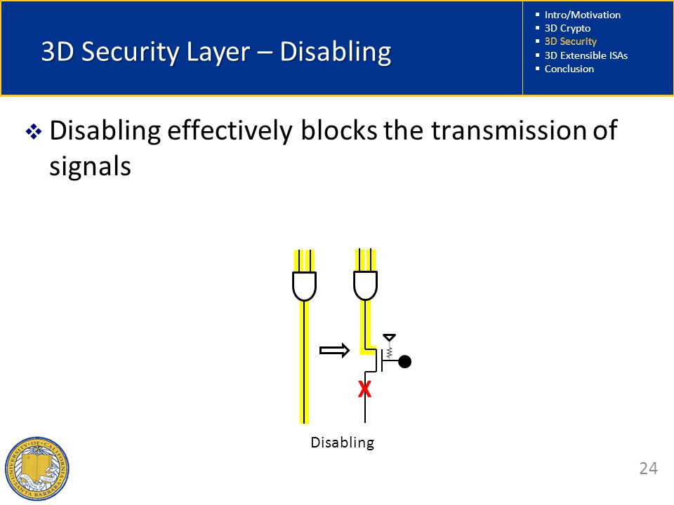  Intro/Motivation  3D Crypto  3D Security  3D Extensible ISAs  Conclusion 24 3D Security Layer – Disabling  Disabling effectively blocks the transmission of signals Disabling X 3D Security