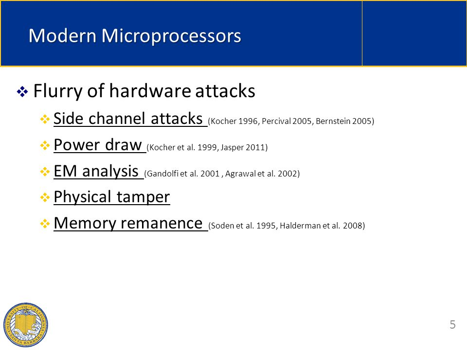  Intro/Motivation  3D Crypto  3D Security  3D Extensible ISAs  Conclusion 5 Modern Microprocessors  Flurry of hardware attacks  Side channel attacks (Kocher 1996, Percival 2005, Bernstein 2005)  Power draw (Kocher et al.