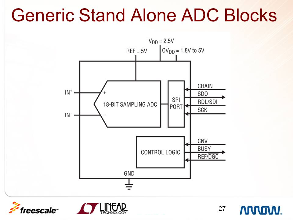 27 Generic Stand Alone ADC Blocks