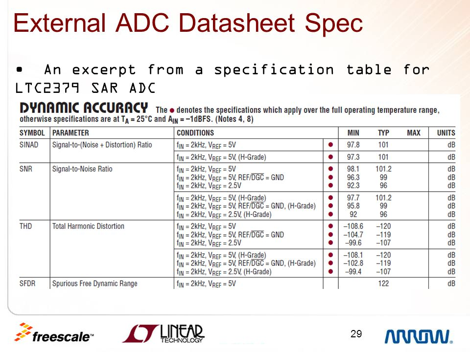 29 External ADC Datasheet Spec An excerpt from a specification table for LTC2379 SAR ADC