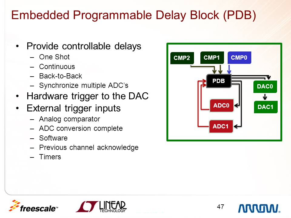 47 Embedded Programmable Delay Block (PDB) Provide controllable delays –One Shot –Continuous –Back-to-Back –Synchronize multiple ADC's Hardware trigge