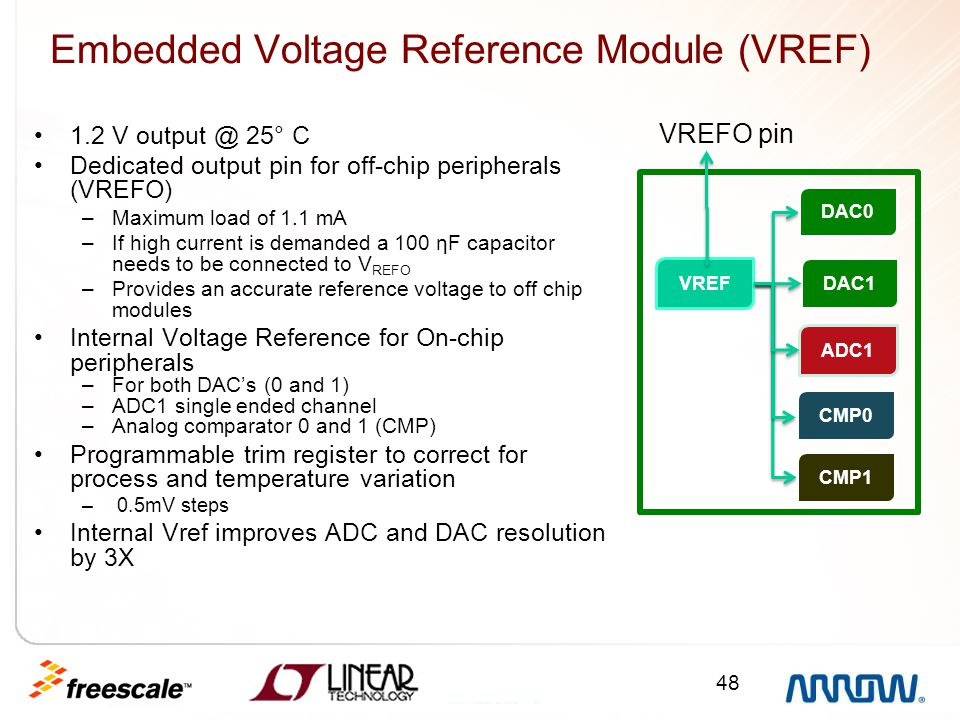 48 Embedded Voltage Reference Module (VREF) 1.2 V output @ 25° C Dedicated output pin for off-chip peripherals (VREFO) –Maximum load of 1.1 mA –If hig