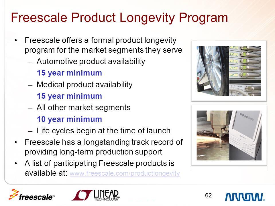 62 Freescale Product Longevity Program Freescale offers a formal product longevity program for the market segments they serve –Automotive product avai