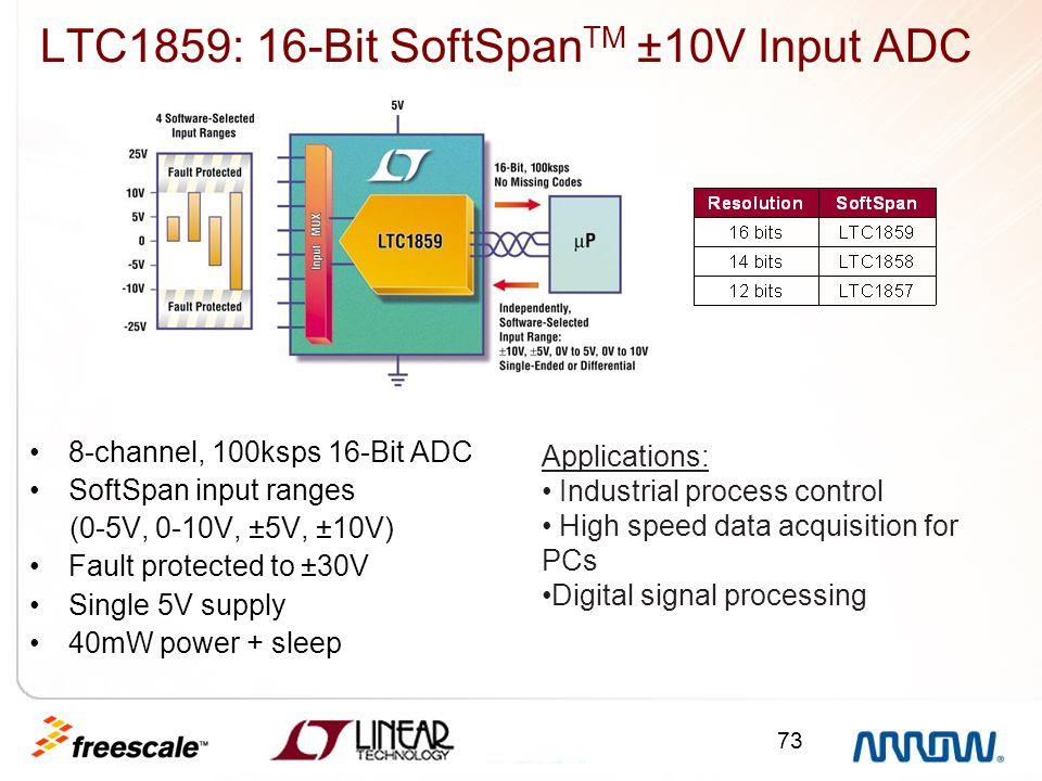 73 LTC1859: 16-Bit SoftSpan TM ±10V Input ADC 8-channel, 100ksps 16-Bit ADC SoftSpan input ranges (0-5V, 0-10V, ±5V, ±10V) Fault protected to ±30V Sin