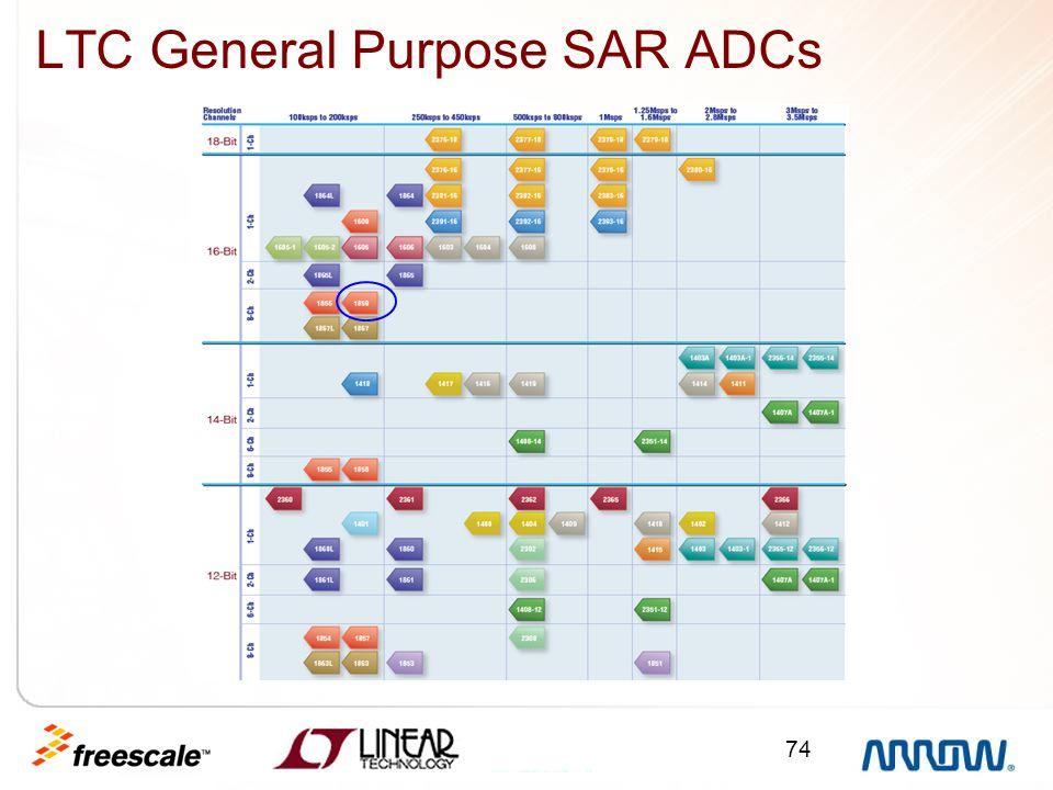 74 LTC General Purpose SAR ADCs