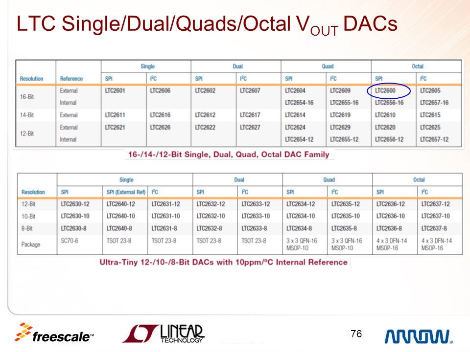 76 LTC Single/Dual/Quads/Octal V OUT DACs