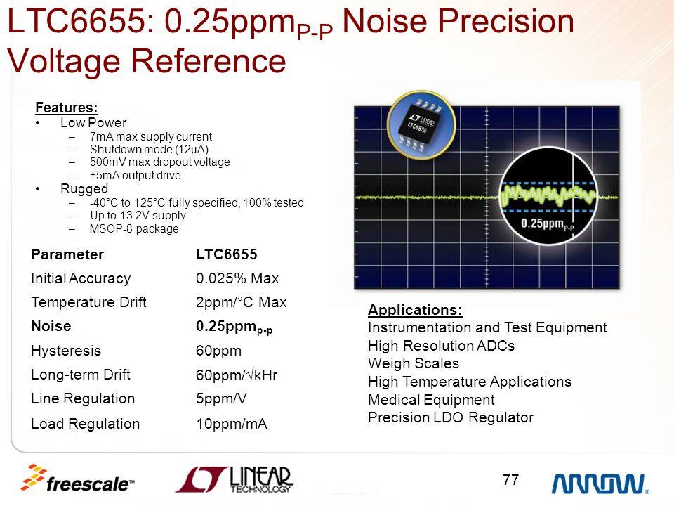77 LTC6655: 0.25ppm P-P Noise Precision Voltage Reference Features: Low Power –7mA max supply current –Shutdown mode (12µA) –500mV max dropout voltage