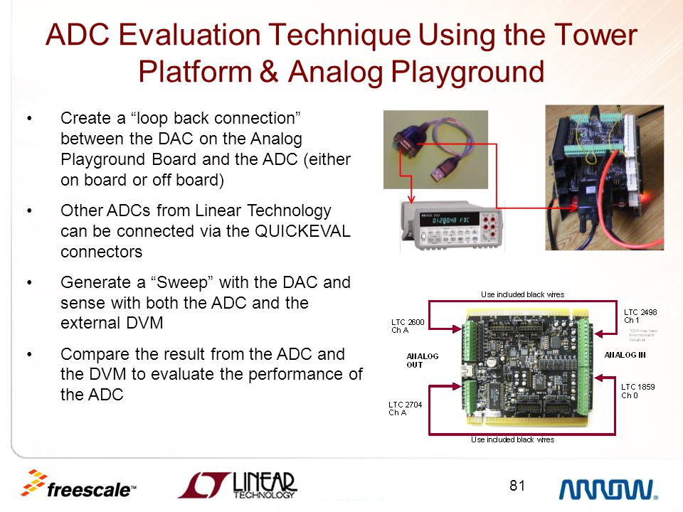 """81 ADC Evaluation Technique Using the Tower Platform & Analog Playground Test Setup Create a """"loop back connection"""" between the DAC on the Analog Play"""