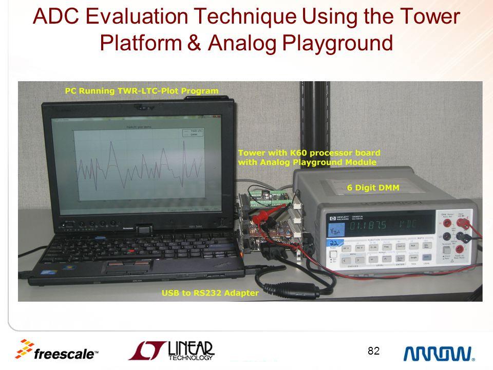 82 ADC Evaluation Technique Using the Tower Platform & Analog Playground Test Setup