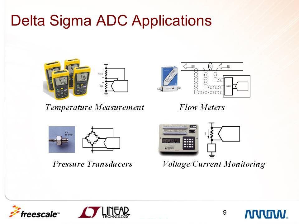 9 Delta Sigma ADC Applications