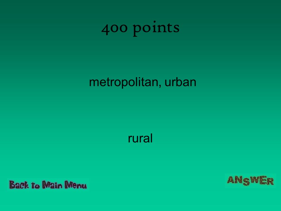 400 points metropolitan, urban rural