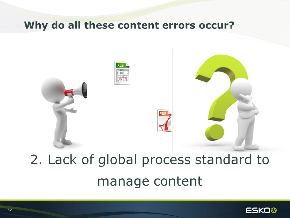 12 Why do all these content errors occur 2. Lack of global process standard to manage content