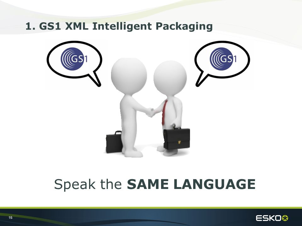 15 1. GS1 XML Intelligent Packaging Speak the SAME LANGUAGE