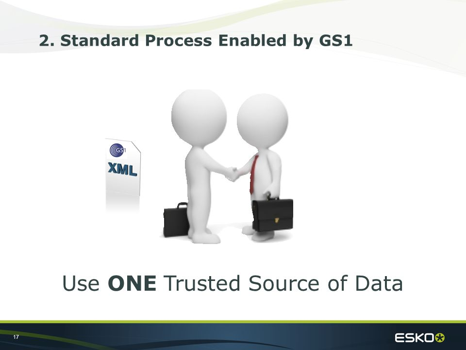 17 2. Standard Process Enabled by GS1 Use ONE Trusted Source of Data