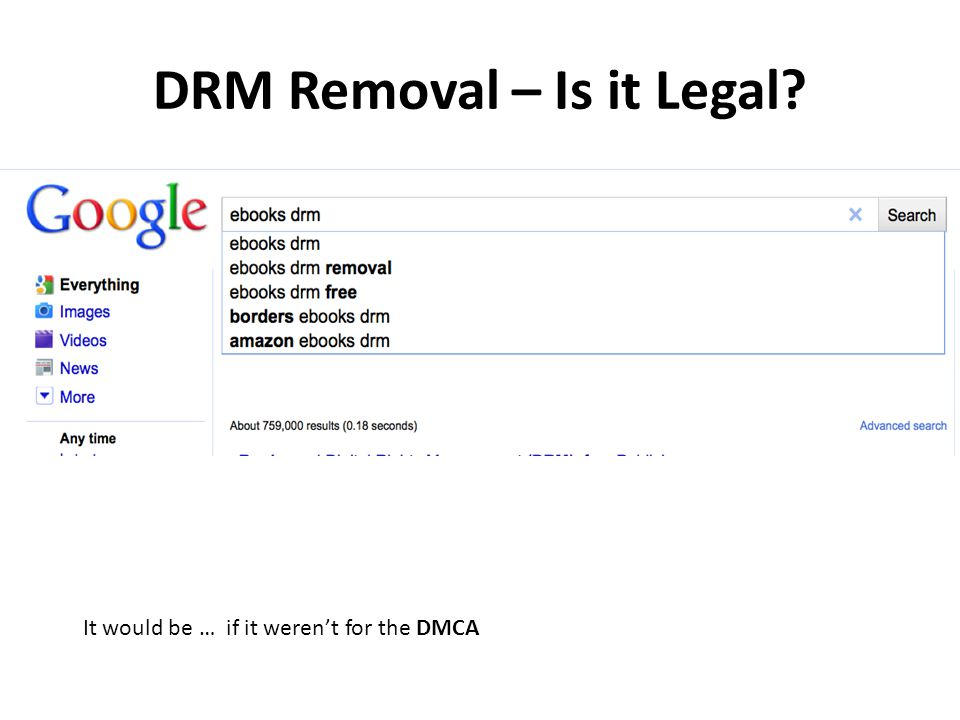 DRM Removal – Is it Legal ITIItwoudIIItI It would be … if it weren't for the DMCA