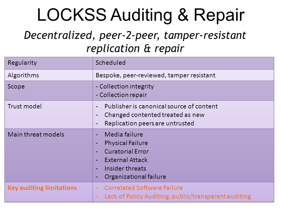 LOCKSS Auditing & Repair Decentralized, peer-2-peer, tamper-resistant replication & repair