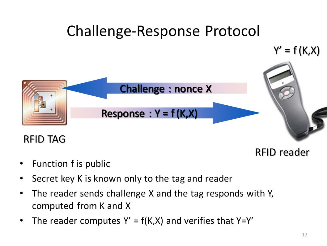 Challenge-Response Protocol Function f is public Secret key K is known only to the tag and reader The reader sends challenge X and the tag responds wi