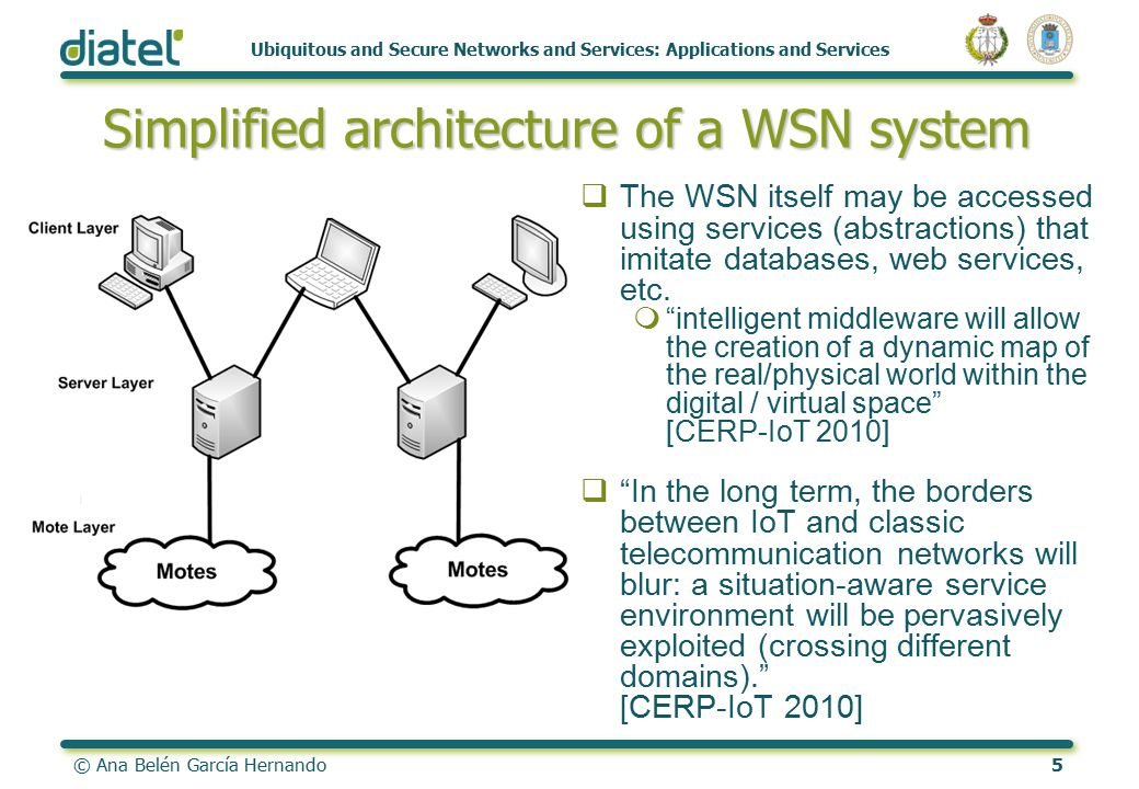 © Ana Belén García Hernando5 Ubiquitous and Secure Networks and Services: Applications and Services Simplified architecture of a WSN system  The WSN itself may be accessed using services (abstractions) that imitate databases, web services, etc.