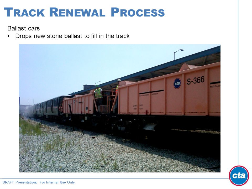 DRAFT Presentation: For Internal Use Only T RACK R ENEWAL P ROCESS Ballast cars Drops new stone ballast to fill in the track