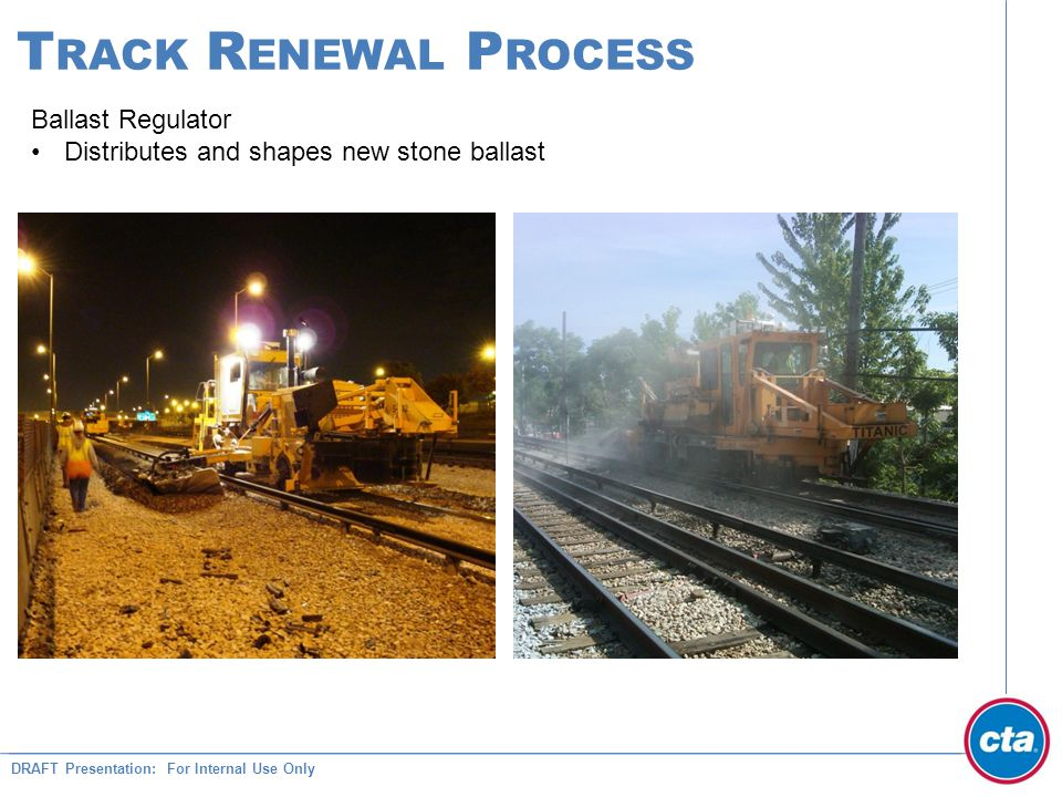 DRAFT Presentation: For Internal Use Only T RACK R ENEWAL P ROCESS Ballast Regulator Distributes and shapes new stone ballast