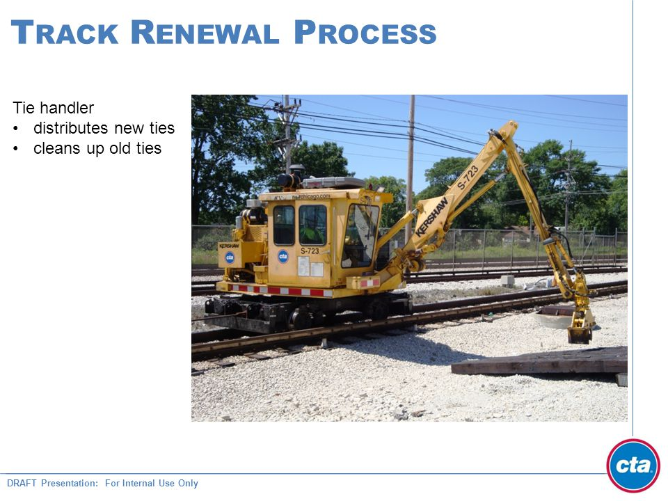 DRAFT Presentation: For Internal Use Only T RACK R ENEWAL P ROCESS Tie handler distributes new ties cleans up old ties