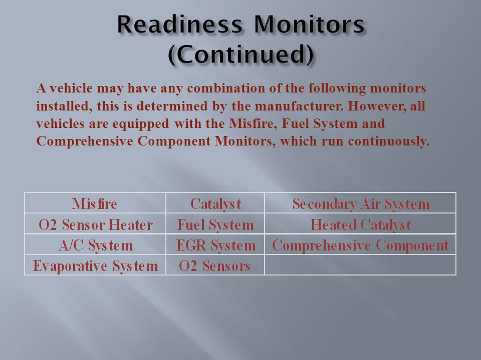 A vehicle may have any combination of the following monitors installed, this is determined by the manufacturer.