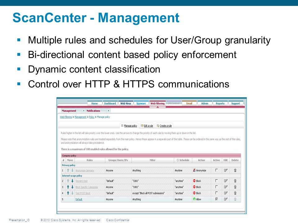 © 2010 Cisco Systems, Inc. All rights reserved. Cisco ConfidentialPresentation_ID  Multiple rules and schedules for User/Group granularity  Bi-direc