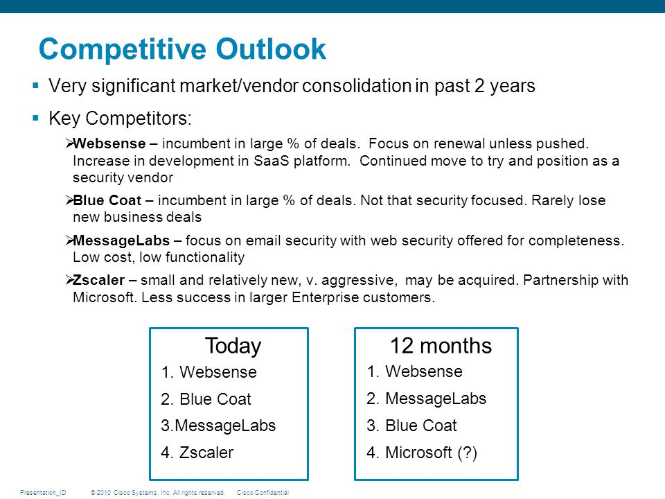 © 2010 Cisco Systems, Inc. All rights reserved. Cisco ConfidentialPresentation_ID  Very significant market/vendor consolidation in past 2 years  Key