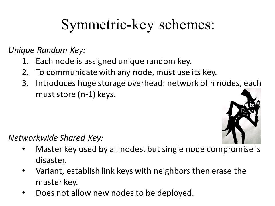 Symmetric-key schemes: Unique Random Key: 1.Each node is assigned unique random key. 2.To communicate with any node, must use its key. 3.Introduces hu