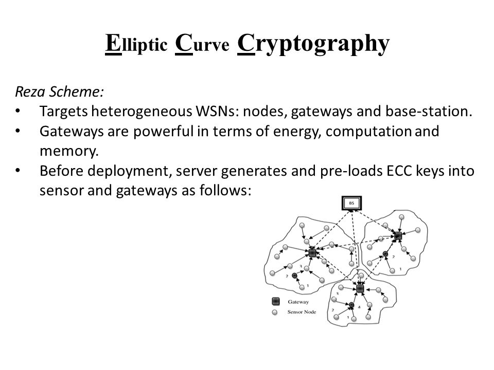 E lliptic C urve Cryptography Reza Scheme: Targets heterogeneous WSNs: nodes, gateways and base-station. Gateways are powerful in terms of energy, com