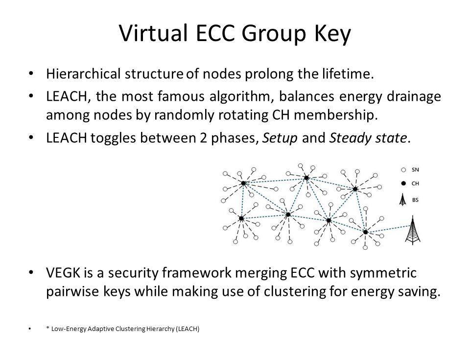 Virtual ECC Group Key Hierarchical structure of nodes prolong the lifetime. LEACH, the most famous algorithm, balances energy drainage among nodes by