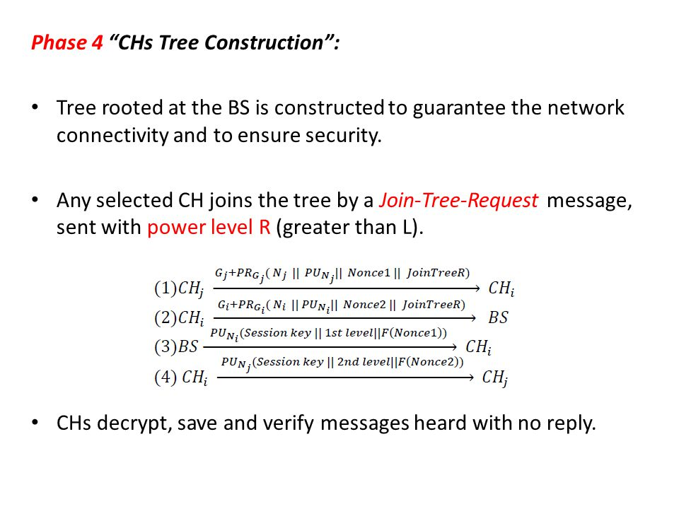Phase 4 CHs Tree Construction : Tree rooted at the BS is constructed to guarantee the network connectivity and to ensure security.