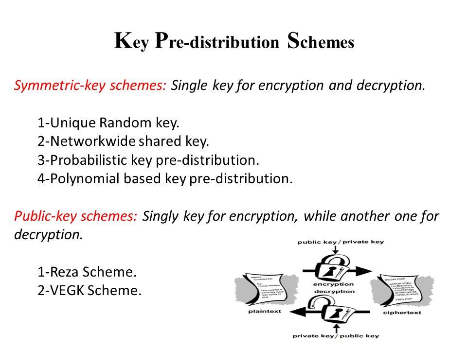K ey P re-distribution S chemes Symmetric-key schemes: Single key for encryption and decryption. 1-Unique Random key. 2-Networkwide shared key. 3-Prob