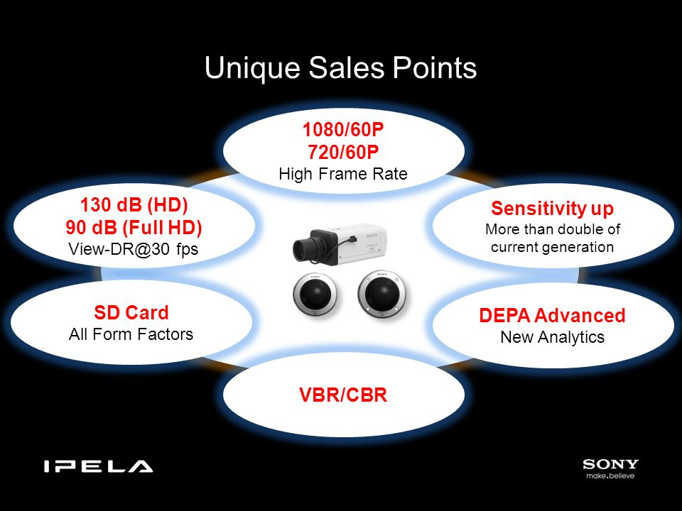 Unique Sales Points 1080/60P 720/60P High Frame Rate Sensitivity up More than double of current generation 130 dB (HD) 90 dB (Full HD) View-DR@30 fps DEPA Advanced New Analytics SD Card All Form Factors VBR/CBR