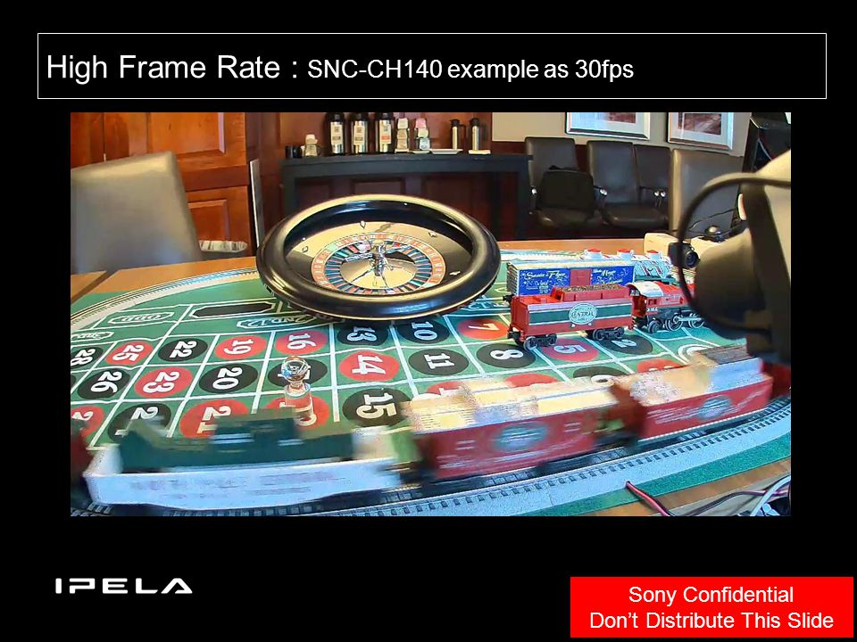 High Frame Rate : SNC-CH140 example as 30fps Sony Confidential Don't Distribute This Slide