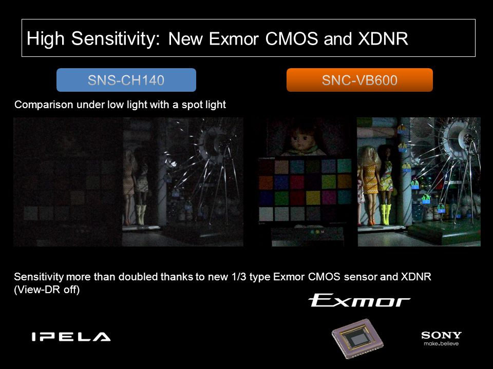 High Sensitivity: New Exmor CMOS and XDNR Sensitivity more than doubled thanks to new 1/3 type Exmor CMOS sensor and XDNR (View-DR off) Comparison under low light with a spot light