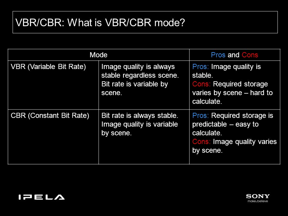 VBR/CBR: What is VBR/CBR mode.