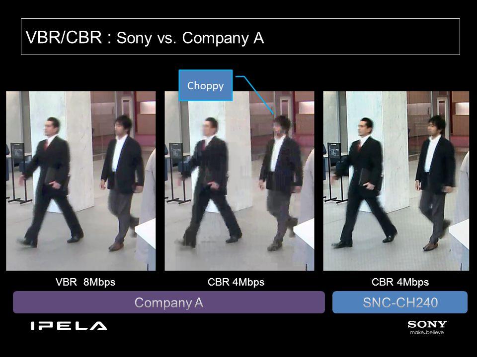 VBR/CBR : Sony vs. Company A 8Mbps VBR 8Mbps CBR 4Mbps CBR 4Mbps Frame Rate prioritized