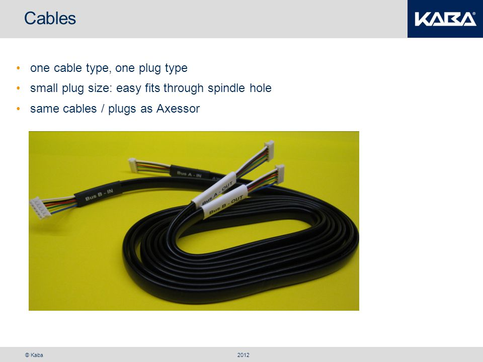 © Kaba Cables one cable type, one plug type small plug size: easy fits through spindle hole same cables / plugs as Axessor 2012
