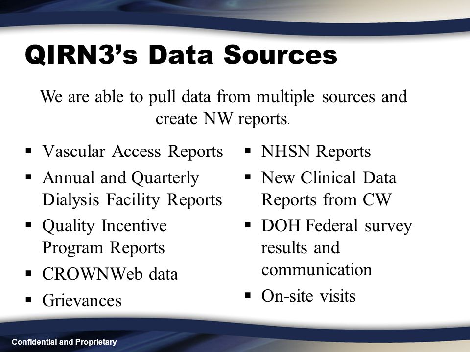QIRN3's Data Sources  Vascular Access Reports  Annual and Quarterly Dialysis Facility Reports  Quality Incentive Program Reports  CROWNWeb data 