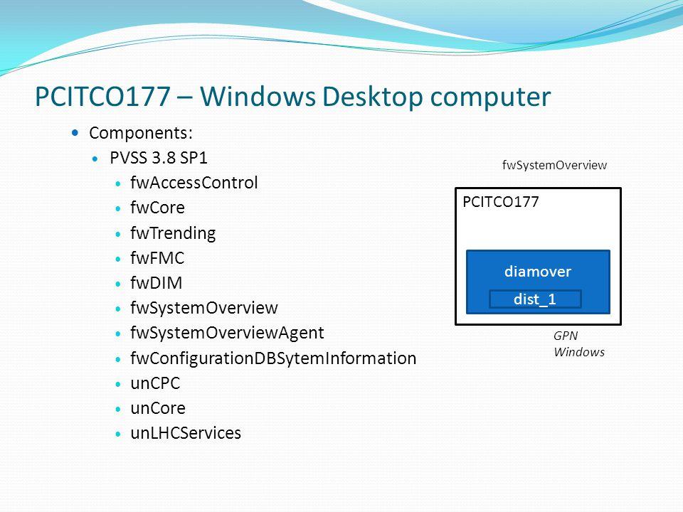 PCITCO177 – Windows Desktop computer Components: PVSS 3.8 SP1 fwAccessControl fwCore fwTrending fwFMC fwDIM fwSystemOverview fwSystemOverviewAgent fwConfigurationDBSytemInformation unCPC unCore unLHCServices PCITCO177 diamover dist_1 fwSystemOverview GPN Windows