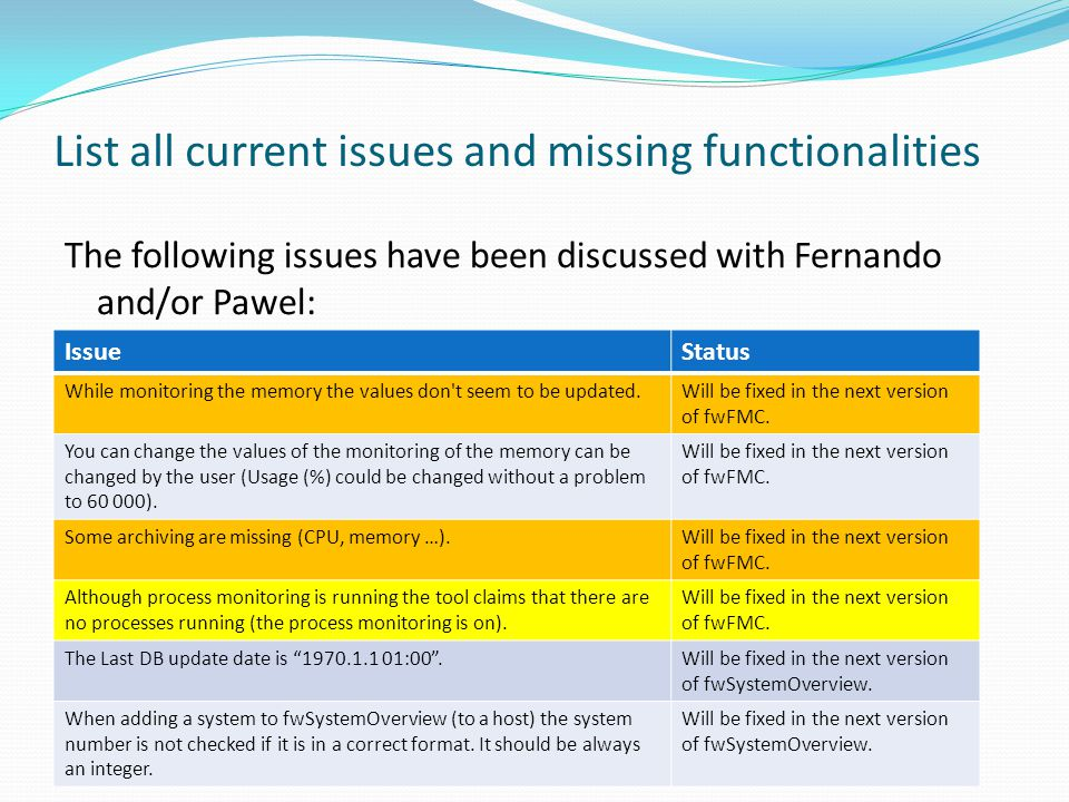List all current issues and missing functionalities The following issues have been discussed with Fernando and/or Pawel: IssueStatus While monitoring the memory the values don t seem to be updated.Will be fixed in the next version of fwFMC.
