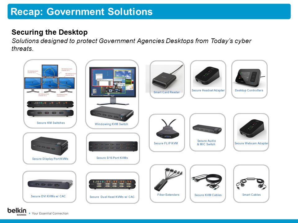 Recap: Government Solutions Secure Audio & MIC Switch Securing the Desktop Solutions designed to protect Government Agencies Desktops from Today's cyber threats.