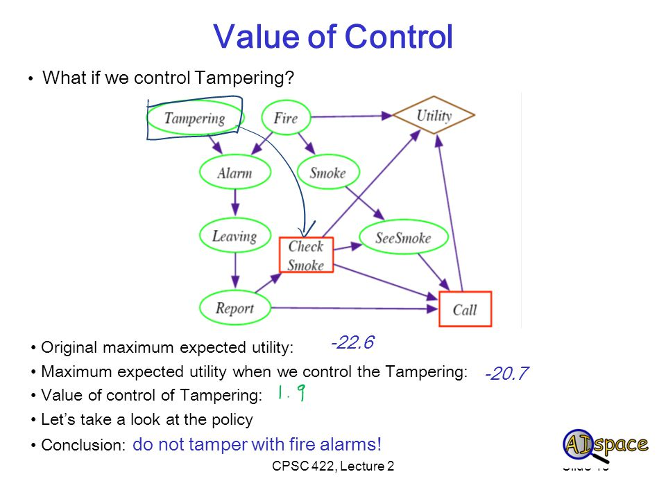 CPSC 422, Lecture 2Slide 13 Value of Control What if we control Tampering.