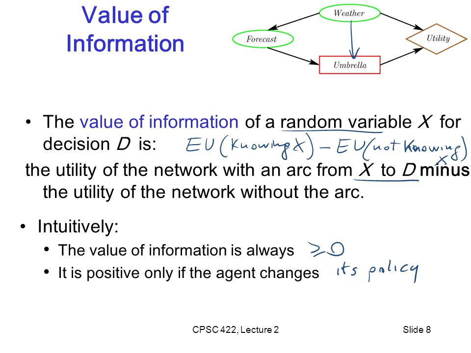 CPSC 422, Lecture 2Slide 8 Value of Information The value of information of a random variable X for decision D is: the utility of the network with an arc from X to D minus the utility of the network without the arc.