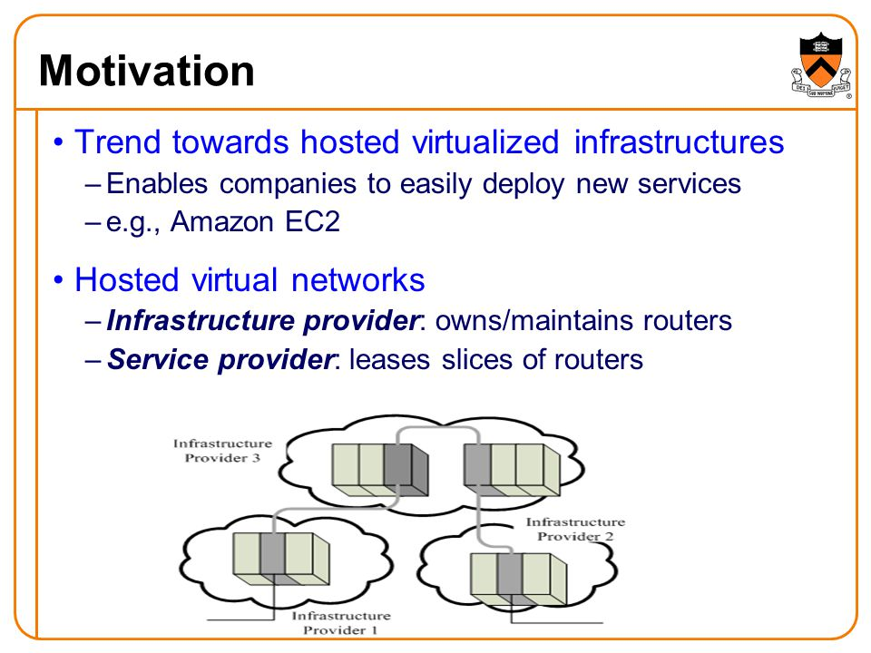 Motivation Trend towards hosted virtualized infrastructures –Enables companies to easily deploy new services –e.g., Amazon EC2 Hosted virtual networks –Infrastructure provider: owns/maintains routers –Service provider: leases slices of routers