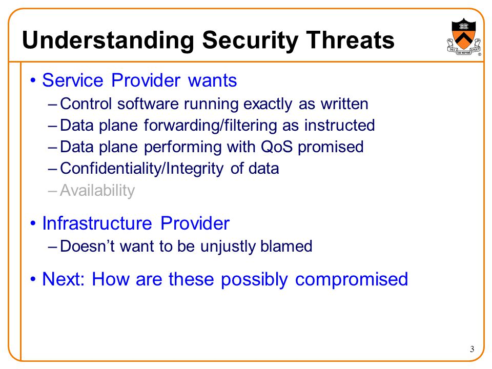 Understanding Security Threats Service Provider wants –Control software running exactly as written –Data plane forwarding/filtering as instructed –Dat