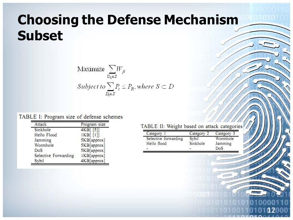 Choosing the Defense Mechanism Subset 12