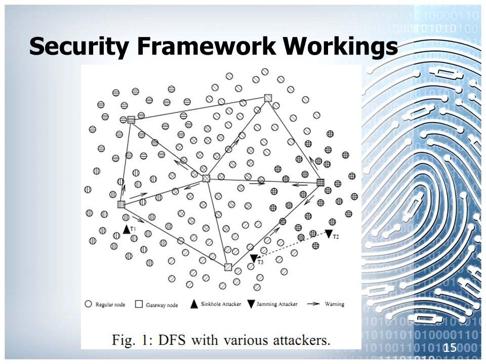 Security Framework Workings 15
